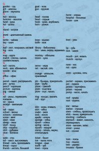 850 слов на английском языке, выучив которые, вы будете свободно говорить! English club, Английский язык, Инглишмэн, Длиннопост, ВКонтакте